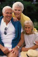 Les droits des grands-parents de la Visitation en Californie