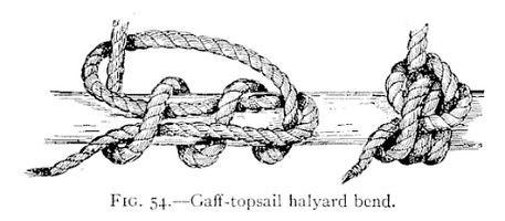 Comment attacher une Haylard Bend