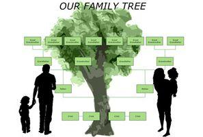 Comment faire une photo numérique Family Tree