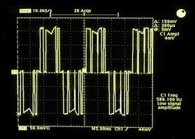 Comment utiliser un oscilloscope numérique