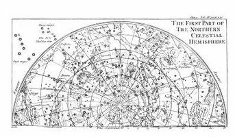 Les étoiles qui composent la constellation Ursa Minor
